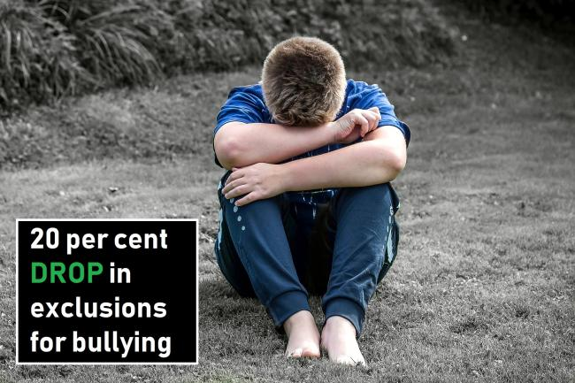 Exclusions for bullying in Bradford schools have dropped by 20 per cent between 2016/17 and 2017/18.