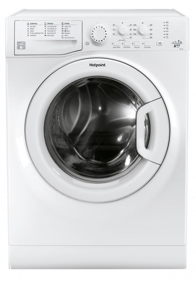 Is your washing machine part of the safety recall?