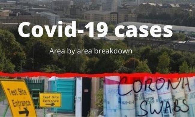 SATURDAY'S area-by-area breakdown of Bradford Covid-19 cases