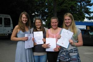 GCSE results for schools across the district