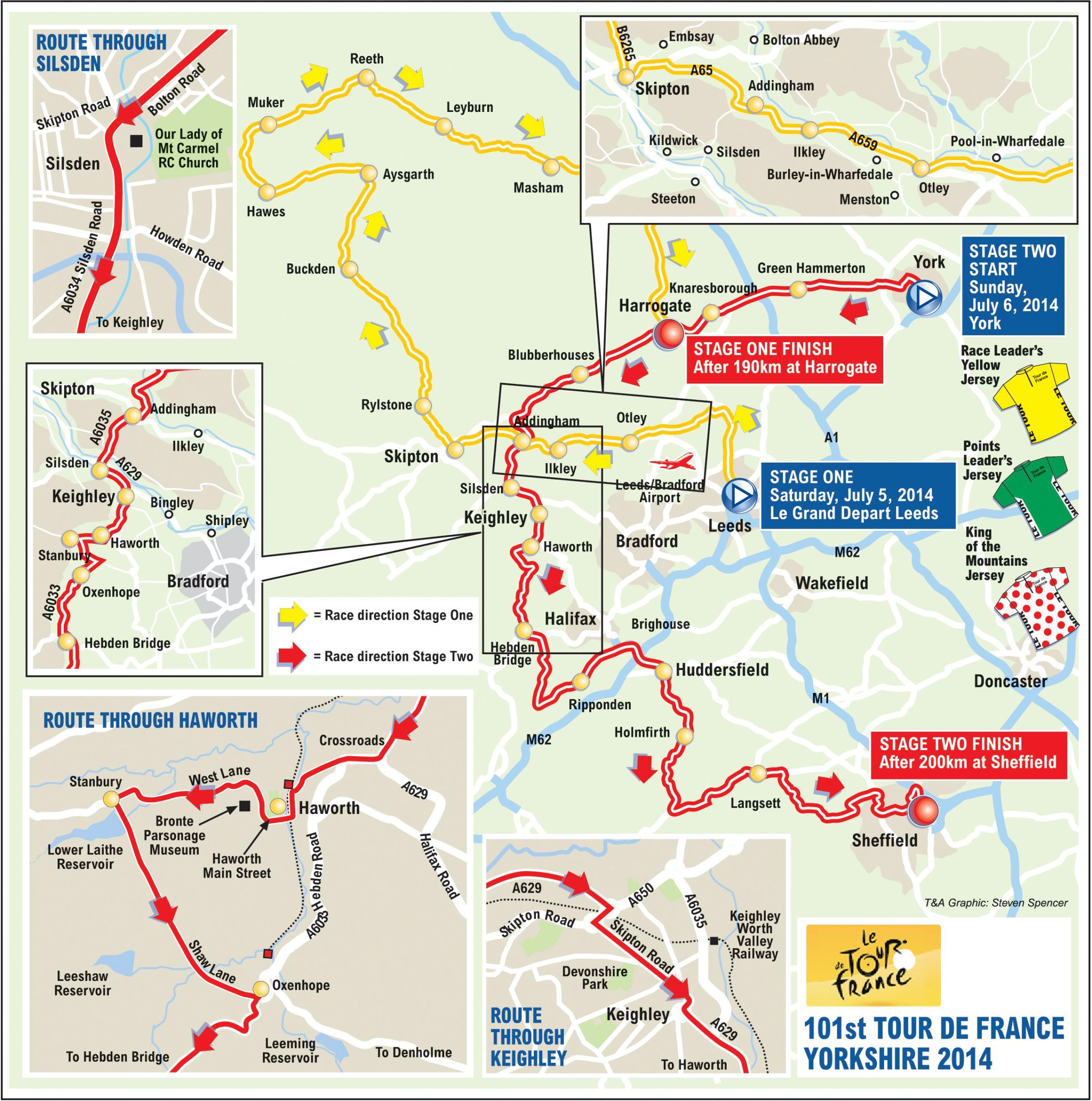 Worlds best to cycle Haworths famous cobbles in Tour de Frances