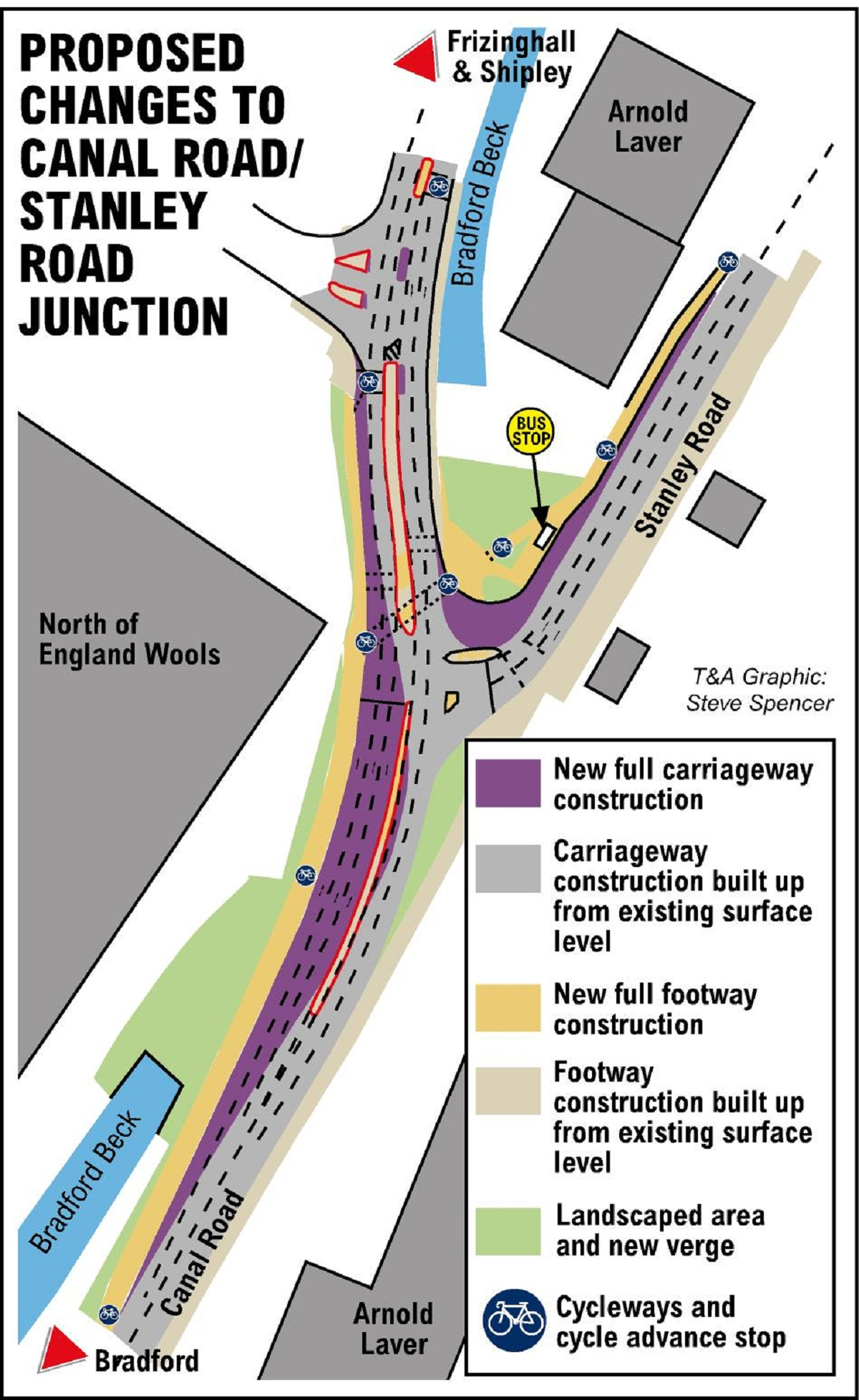 The plan for junction improvements at Canal Road/Stanley Road