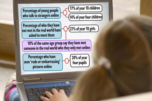 Shock survey reveals Bradford children are putting