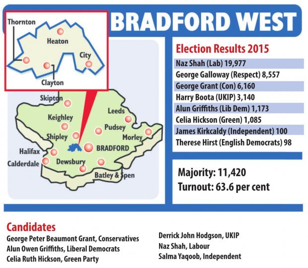 bradford west election betting sites