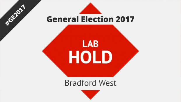 Bradford west election betting sites meadows casino sports betting