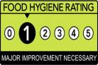 Food hygiene ratings: Every 0 and 1 rated premises in Bradford listed