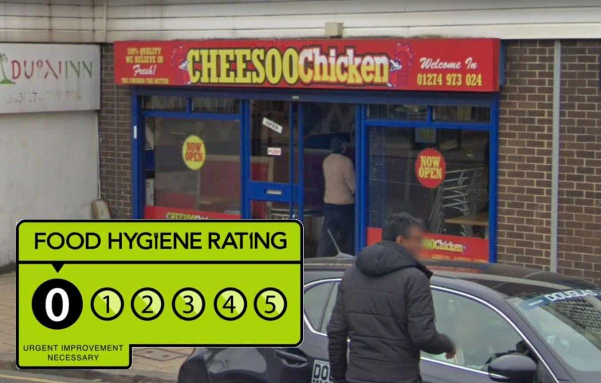 Food Hygiene Ratings Every 0 And 1 Rated Premises In