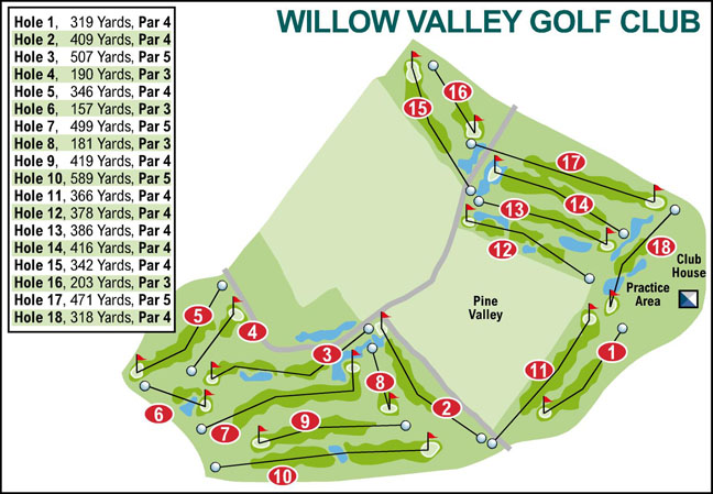 Bradford Telegraph and Argus: Willow Valley Golf Club